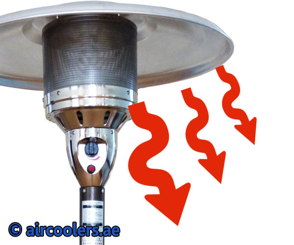 How mushroom patio heaters work - aircoolers UAE